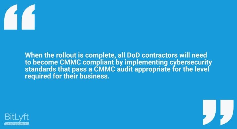 CMMC Requirements
