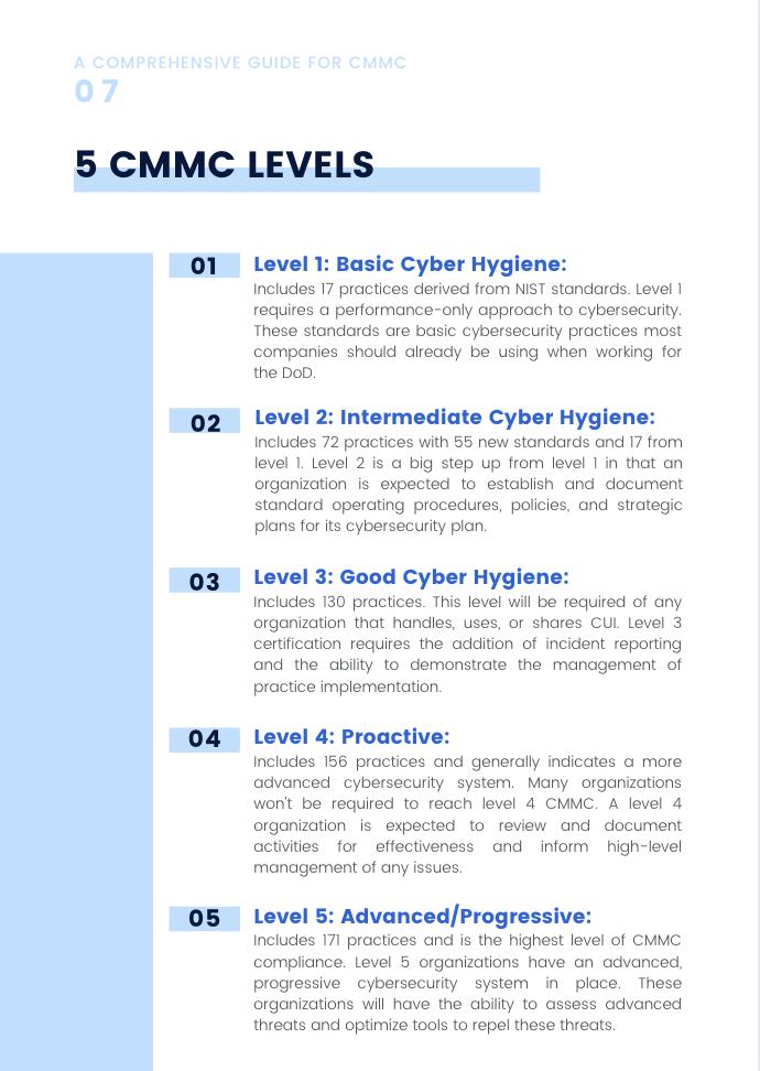 cmmc_guide_cover_pg7